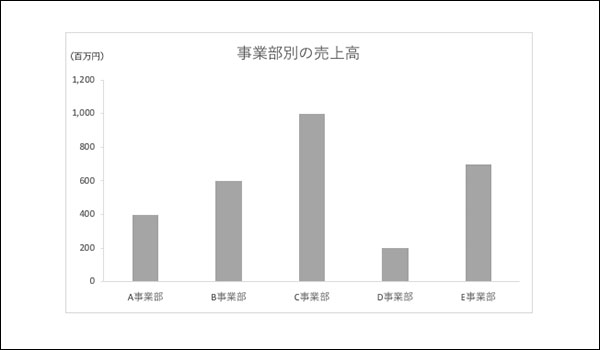 グラフの使い分けブログ_画像2