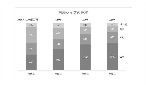 グラフの使い分けブログ_画像3