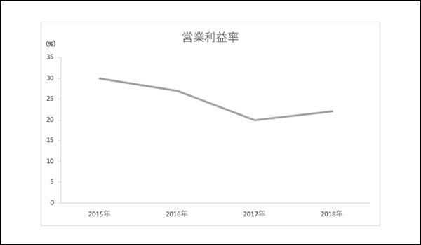 グラフの使い分けブログ_画像5