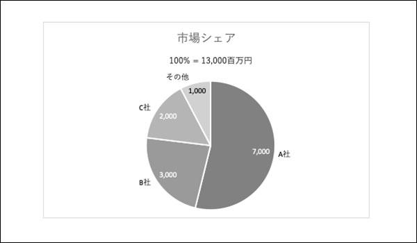 グラフの使い分けブログ_画像6