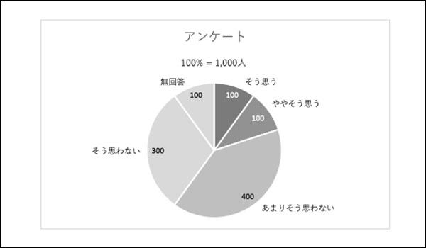 グラフの使い分けブログ_画像7_2