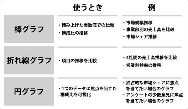 グラフの使い分けブログ_画像8