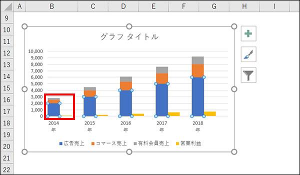 積み上げ棒グラフの横に棒グラフ_画像12