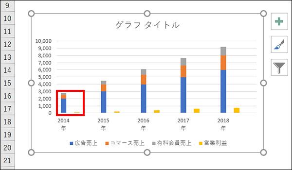 積み上げ棒グラフの横に棒グラフ_画像8