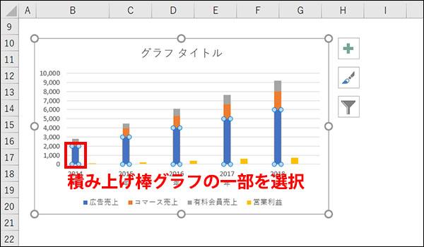 積み上げ棒グラフの横に棒グラフ_画像9