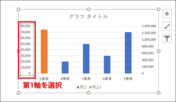 エクセルの縦軸を省略したグラフの作り方_画像10