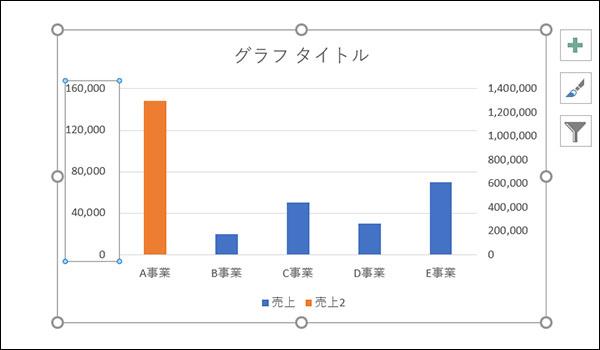 エクセルの縦軸を省略したグラフの作り方_画像13