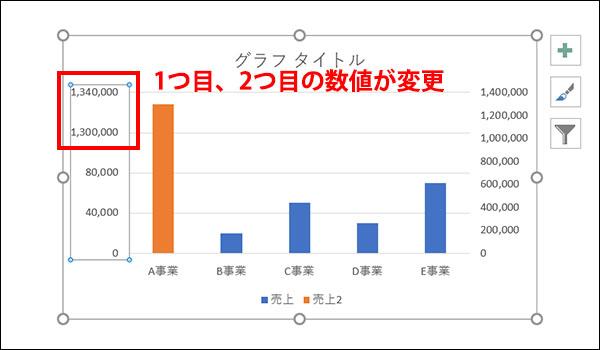 エクセルの縦軸を省略したグラフの作り方_画像17
