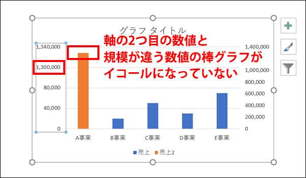 エクセルの縦軸を省略したグラフの作り方_画像18