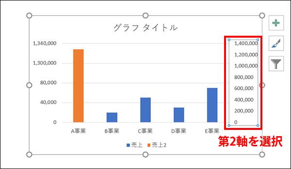 エクセルの縦軸を省略したグラフの作り方_画像19
