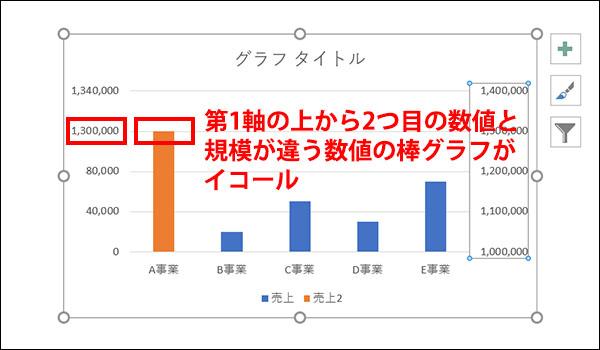 エクセルの縦軸を省略したグラフの作り方_画像22