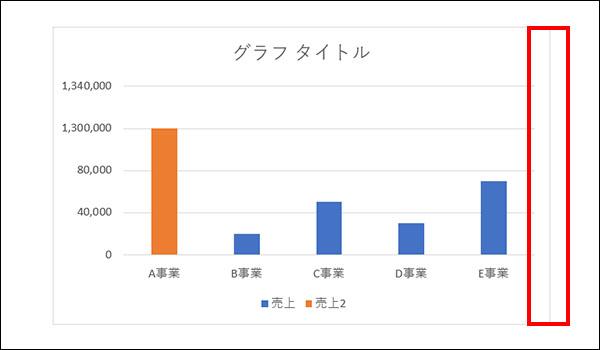 エクセルの縦軸を省略したグラフの作り方_画像24