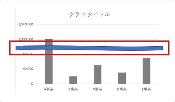 エクセルの縦軸を省略したグラフの作り方_画像30
