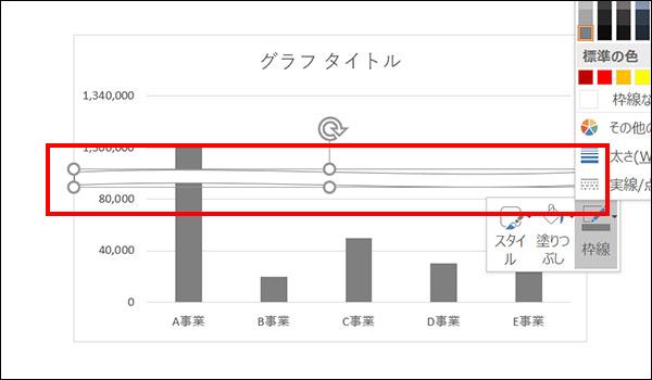 エクセルの縦軸を省略したグラフの作り方_画像31