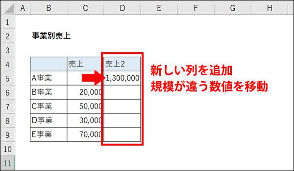 エクセルの縦軸を省略したグラフの作り方_画像4