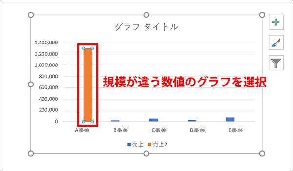 エクセルの縦軸を省略したグラフの作り方_画像6