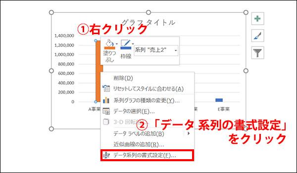 エクセルの縦軸を省略したグラフの作り方_画像7