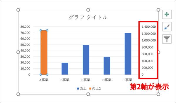 エクセルの縦軸を省略したグラフの作り方_画像9