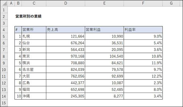 エクセルの数値を可視化ブログ_画像11