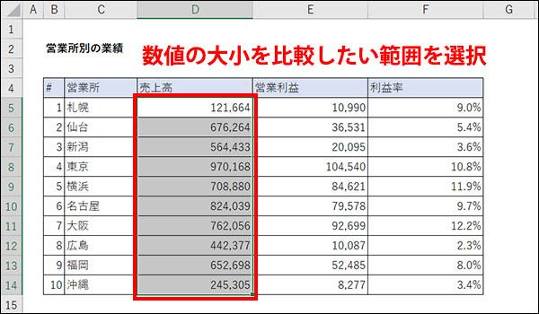 エクセルの数値を可視化ブログ_画像3