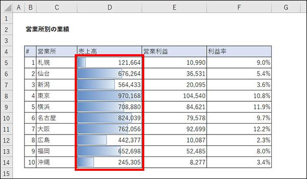 エクセルの数値を可視化ブログ_画像6