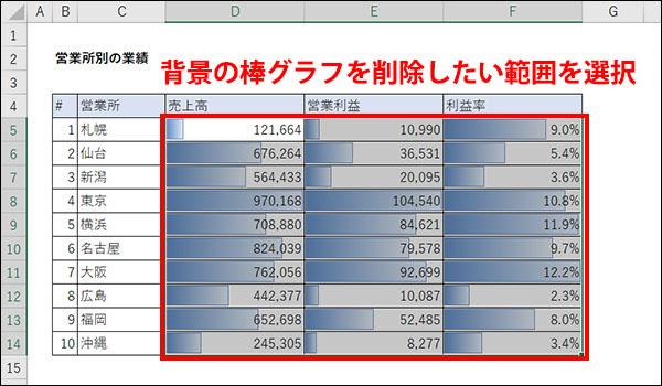 エクセルの数値を可視化ブログ_画像8