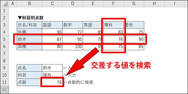 エクセルの交差する値の検索方法_画像17