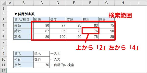 エクセルの交差する値の検索方法_画像18